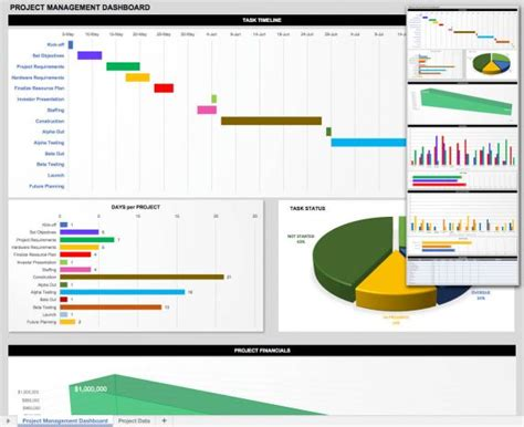 21 Best Kpi Dashboard Excel Template Sles For Free Download Project Management Kpi Template Excel