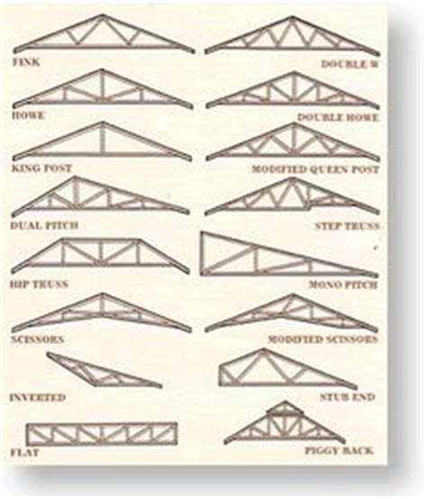 unique shed roof plans 10 shed roof truss design truss patterns large shed roof plans projects to try