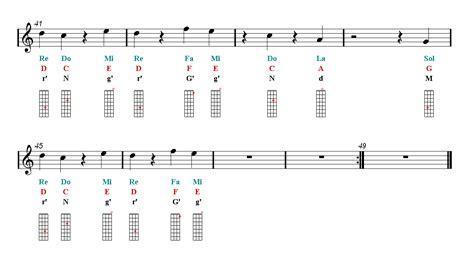 idgaf dua lipa trumpet sheet music guitar chords easy idgaf dua lipa mandolin sheet music guitar chords easy