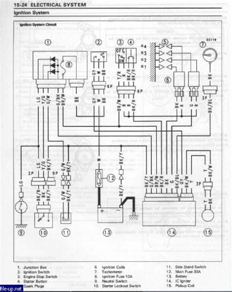 kawasaki zxr 400 l wiring diagram kawasaki zxr 250