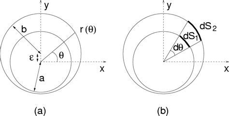 spherical capacitor derivation spherical capacitor derivation 28 images derive the expression for the capacitance of a