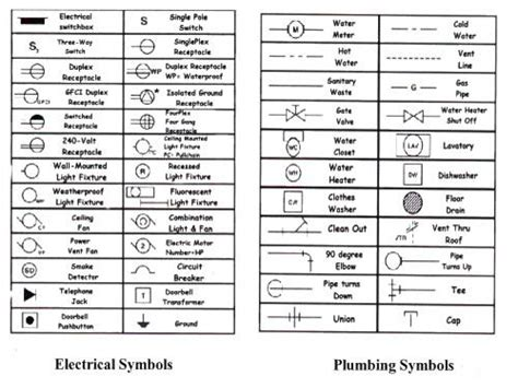 Electrical Architectural Symbols For Floor Plans | architectural electrical plan symbols standard electrical