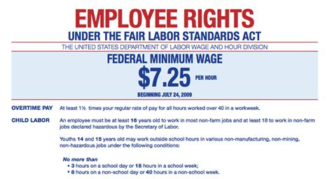 section 13 a 1 of the fair labor standards act how washington abandoned america s unpaid interns the