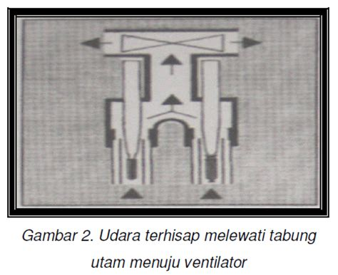 Termometer Lapangan kamus pengetahuan psychrometer assmann