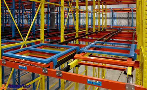 Racking Systems by Push Back Pallet Rack System Atlantic Rack