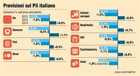 prodotto interno lordo italia perch 233 pil italia non cresce notizie it