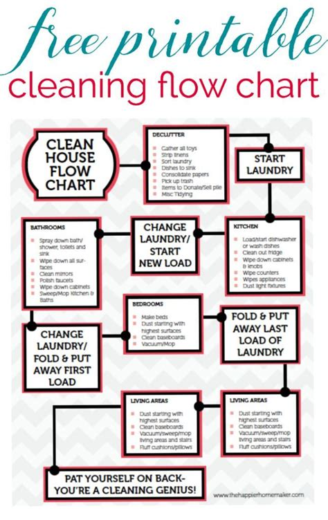 How To Keep Your Dates Juices Flowing Dont Talk Boring by Entrancing 10 How To Keep My House Clean Inspiration