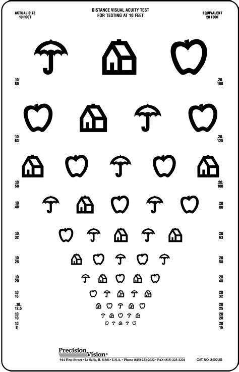 printable eye chart with instructions why language is this new eye chart in emoji
