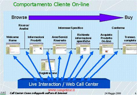 banca di credito cooperativo on line trading on line quale banca binarie opzioni trading