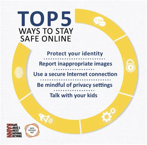 How To Your To Stay The by Rainn S Top Five Ways To Stay Safe Rainn