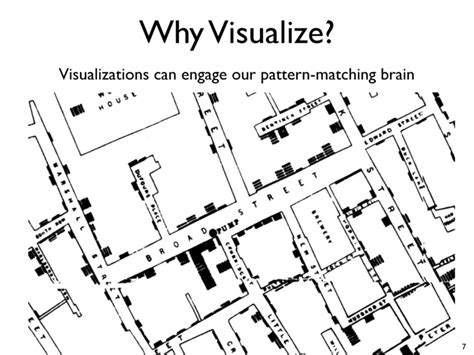 pattern matching demo why visualize visualizations can engage
