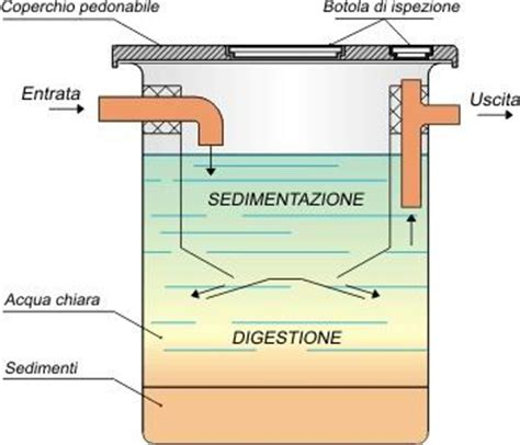 vasca imhoff dimensioni fosse biologiche tipo imhoff in cemento