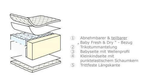 matratze 60x120 z 246 llner matratze disney buy at kidsroom