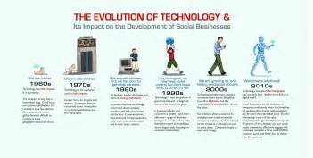 Technology Then And Now Essay by The Evolution Of Technology And Its Impact On The Development Of Social Businesses Infographic
