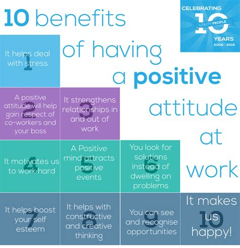 ready thinking primed for change ebook 10 benefits of having a positive attitude at work