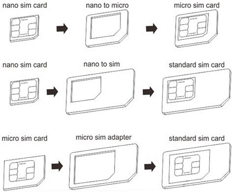 convert sim card to micro sim template nanosim microsim standard sim convertors for iphone 5