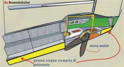 deriva mobile deriva mobile e qualche suggerimento la barca brezza 22