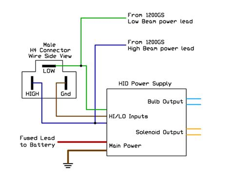 h4 headlight wiring diagram 27 wiring diagram images