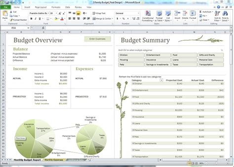 household budget categories template best photos of household budget template categories free
