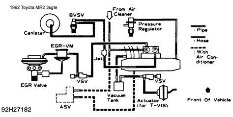 toyota 3sgte wiring diagram wiring diagram manual