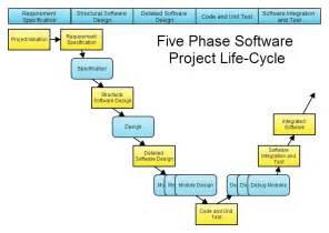 pmi wiring diagram pmi icon elsavadorla