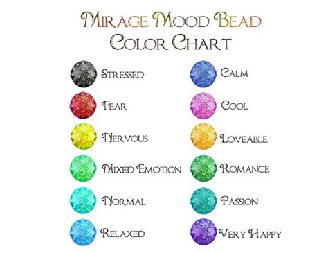Mirage Mood Beads Chart | 301 moved permanently