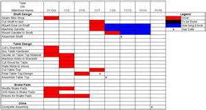 weekly gantt chart template exle gantt chart excel template driverlayer search engine