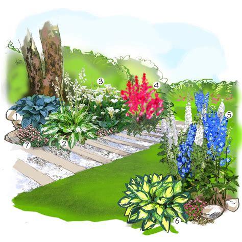 jardin des vivaces jardin ext 233 rieur jardineries truffaut