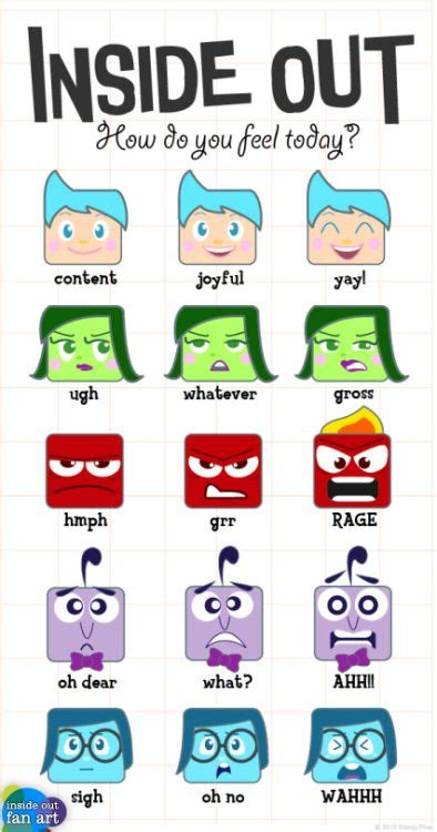 136 Best Images About Inside Out Emotions On Pinterest | 136 best images about inside out emotions on pinterest