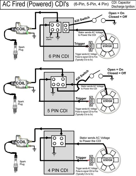 125cc Wiring Diagrams Auto Electrical Wiring Diagram