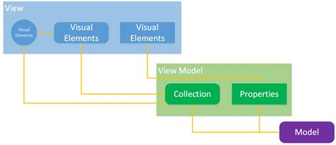 qt programming model what the heck is qt s model view architecture