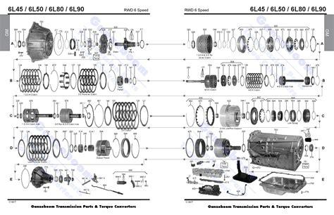 4t80e transmission diagram 4t80e diagram 4t80e free engine image for user manual
