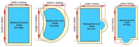 How To Measure For Covers by How To Measure Your Pool