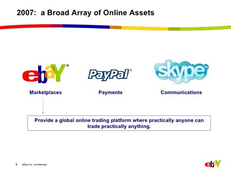 How To Sell On Ebay V The Rest by Phuhv Presentation How To Sell On Ebay