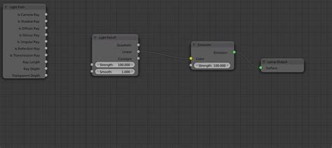 cycles light path magic in blender cycles what does the light path node do blender