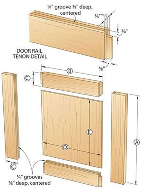 Cabinet Door Construction Make Them As Simple Or Fancy As You Like Frame And Panel Construction Can Be Used From