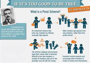 what is a ponzi scheme never fall prey to one again a