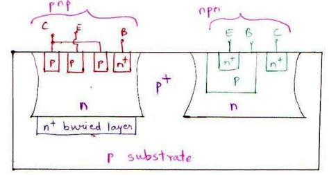 transistor pnp lateral lateral and vertical pnp transistor microelectronics lab