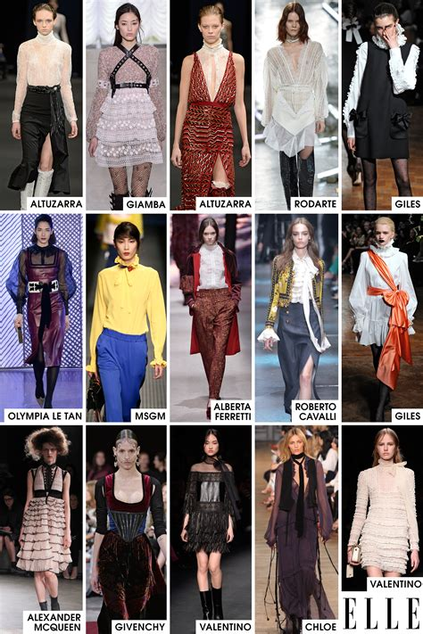 trends 2015 silhouette the complete fall 2015 trend guide high collar bright