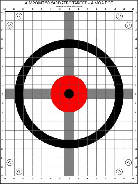printable ar 15 zeroing targets printable targets for iron sights thread improved ar15