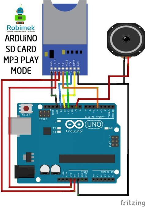 tutorial arduino sd card 25 best ideas about arduino sd card on pinterest