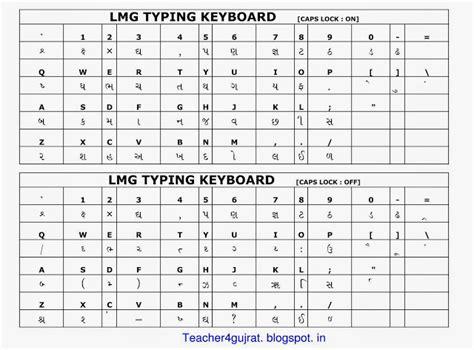 gujarati fonts keyboard layout free download lmg gujarati typing keyboard jpg pdf all education news