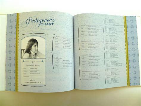 Family History Photobook My Digital Studio Geneology Pinterest Ancestry Book Templates
