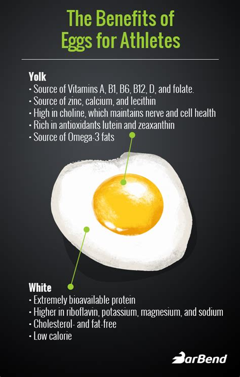 the health benefits of organic eggs research suggests whole eggs better for muscle building