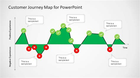 Customer Journey Map Diagram For Powerpoint Slidemodel Customer Journey Powerpoint Template