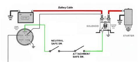 solenoid wiring diagram lawn tractor 36 wiring diagram