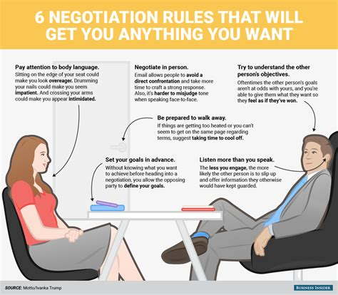 7 Interesting Negotiating Tricks And Strategies by Negotiation That Can Get You Anything You Want