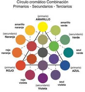 colores web combinaci 243 n de colores web para vender m 225 s lgmblog