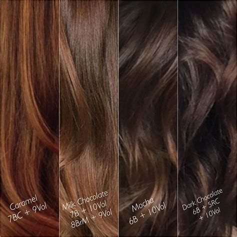 Type Of Brown Hair Colors by Milk Chocolate Outward Chocolate