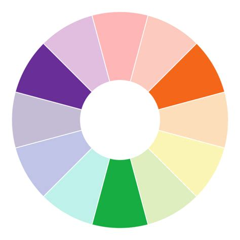 understanding the qualities and characteristics of color tuts web design article
